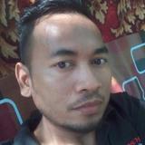 Iman from Skudai | Man | 30 years old | Scorpio