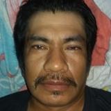 Juanpan from Salinas | Man | 48 years old | Libra