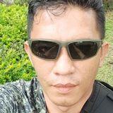 Reizard from Bandung | Man | 38 years old | Scorpio