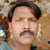 Raj from Warangal | Man | 32 years old | Aries
