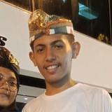 Miftahul from Cilacap | Man | 20 years old | Virgo