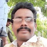 Shankar from Narasapur | Man | 43 years old | Scorpio