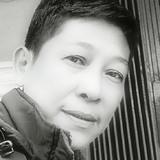Kris from Bandung | Woman | 53 years old | Capricorn
