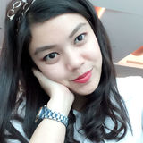 Ferlyputri from Tangerang   Woman   27 years old   Capricorn