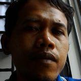 Ramdani from Jakarta Pusat | Man | 32 years old | Leo