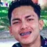 Hanafiahali9Fk from Meulaboh | Man | 29 years old | Gemini