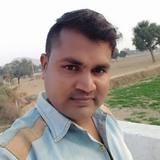 Ghanshyam from Narnaul | Man | 29 years old | Capricorn