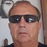 Alain from La Rochelle | Man | 58 years old | Gemini