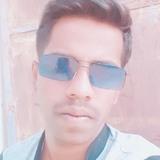 Sharanraj from Arakkonam | Man | 25 years old | Virgo