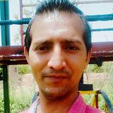 Gopamehta from Abohar   Man   31 years old   Pisces