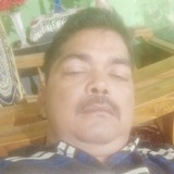 Maku from Cuttack | Man | 31 years old | Pisces