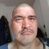 Siksaaqkapmh from Rankin Inlet   Man   50 years old   Virgo
