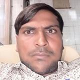 Manoj from Morbi | Man | 32 years old | Gemini