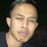 Pndi from Ubud   Man   26 years old   Aquarius