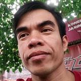 0Ppowilmaneq from Bukittinggi | Man | 32 years old | Aries