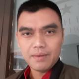 Dan from Wonocolo   Man   39 years old   Libra