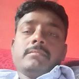 Nonu from Mumbai | Man | 30 years old | Leo