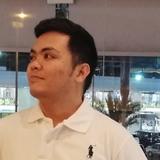 Gl from Jeddah | Man | 29 years old | Aquarius