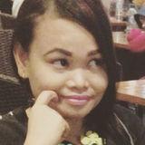Icha from Teluknaga | Woman | 32 years old | Cancer