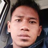 Youdis from Tuban | Man | 28 years old | Scorpio