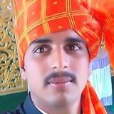 Appu from Kolhapur | Man | 23 years old | Virgo