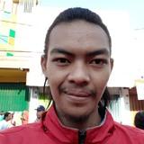 Kuncahyo from Kuningan | Man | 22 years old | Leo