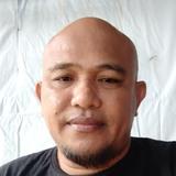Dayat from Luwuk | Man | 43 years old | Scorpio