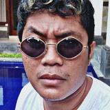 Ardita from Tabanan | Man | 24 years old | Virgo