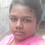 Gopima from Erode | Woman | 18 years old | Cancer
