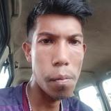 Banta from Churachandpur | Man | 24 years old | Pisces