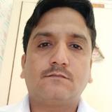 Roki from Madgaon | Man | 31 years old | Sagittarius