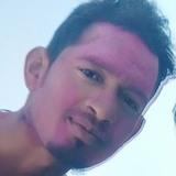 Prvs from Rishikesh | Man | 31 years old | Aquarius