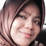Shahira from Kampung Baru Subang | Woman | 25 years old | Virgo