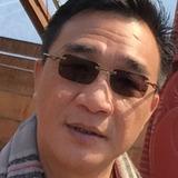 Krisnapa from Bali | Man | 50 years old | Virgo