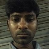 Raj from Cochin   Man   27 years old   Sagittarius