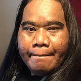 Likkin from Pine Bluff | Man | 20 years old | Gemini
