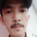Canra from Kuala Lumpur | Man | 43 years old | Leo