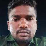Sonsaibaghelvk from Jagdalpur | Man | 29 years old | Aquarius