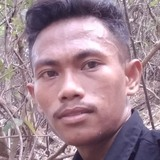 Nulaminul from Mataram   Man   20 years old   Pisces