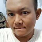 Frediawan from Banyuwangi | Man | 32 years old | Pisces