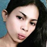 Melanyweyg from Manado   Woman   39 years old   Aquarius