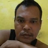 Suryanto from Denpasar | Man | 46 years old | Taurus