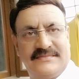 Rocky from Mandi | Man | 42 years old | Capricorn
