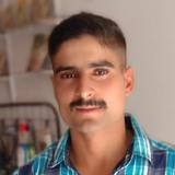 Subham from Mukerian | Man | 24 years old | Leo