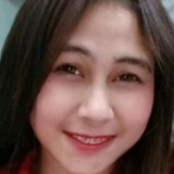 Ofah from Bekasi   Woman   25 years old   Cancer