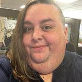 Roundgreencat from Elizabeth | Woman | 38 years old | Scorpio