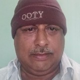 Velu from Pedana | Man | 58 years old | Pisces