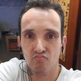 Malote from Las Rozas de Madrid | Man | 40 years old | Scorpio