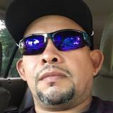 Chupamiel from New York City | Man | 38 years old | Aquarius
