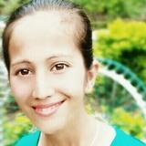 Seema from Una | Woman | 20 years old | Capricorn